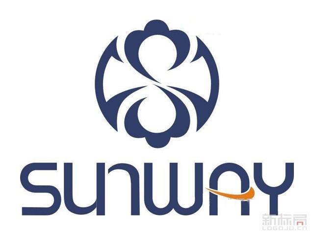 sunway赛微科技标志logo