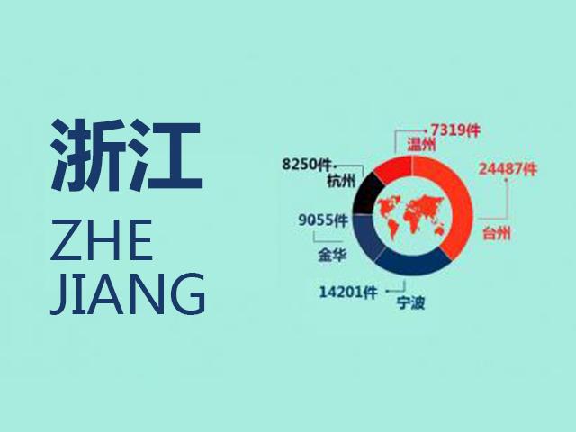 浙江商标品牌高质量发展,商标有效注册量位居全国第二