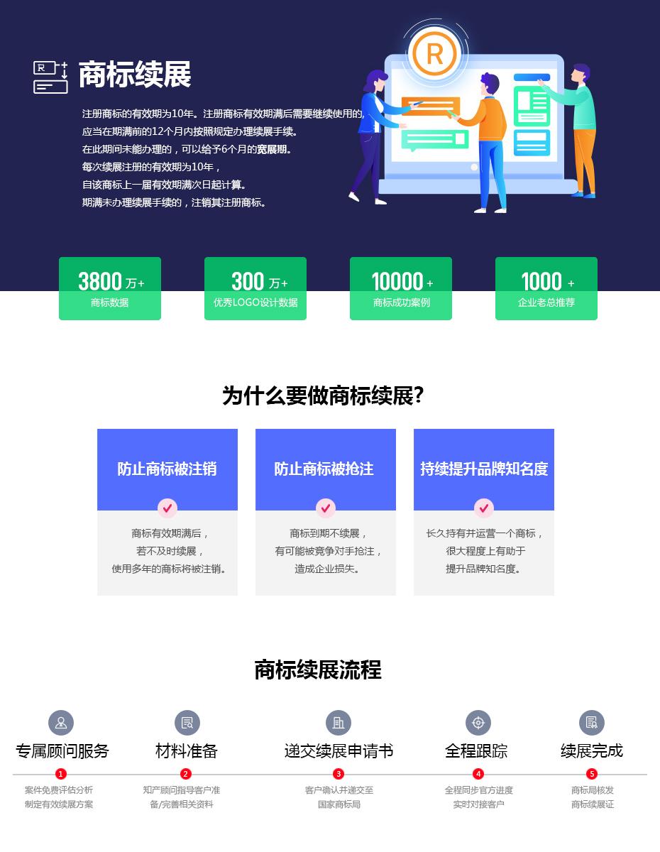 温州商标注册续展宽展服务-荔枝标局
