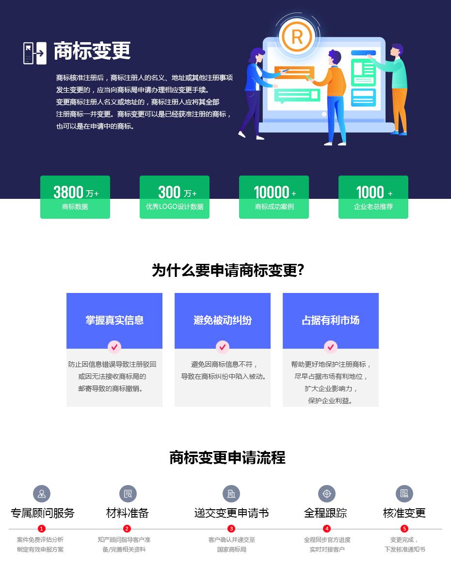 温州商标变更服务-荔枝标局
