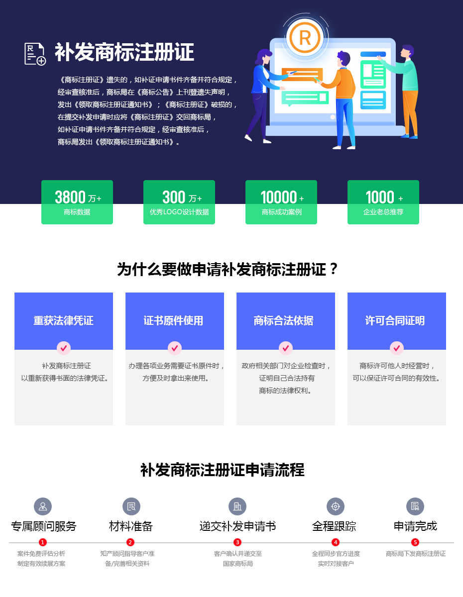温州申请商标补发证书服务-荔枝标局